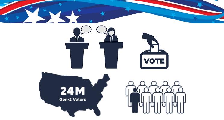 Gen Z Voters