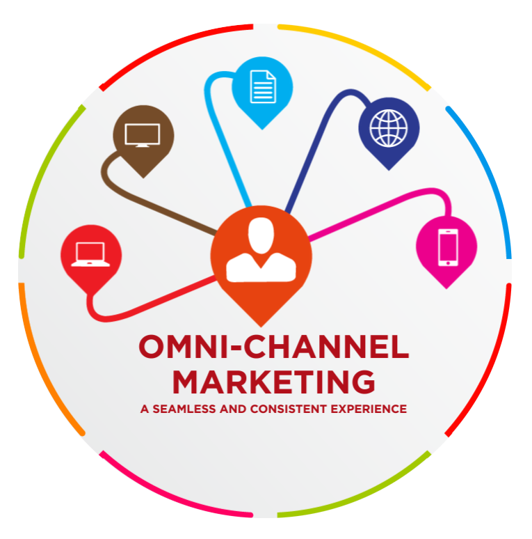 Omni Channel Small Marketing